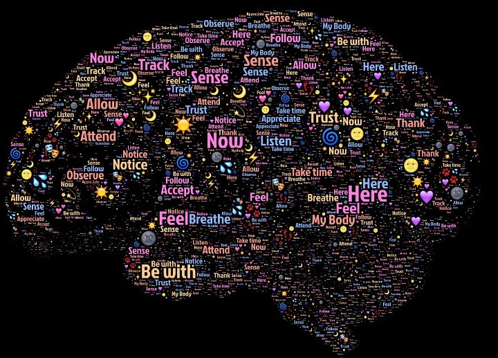 brain with affirmations and black background