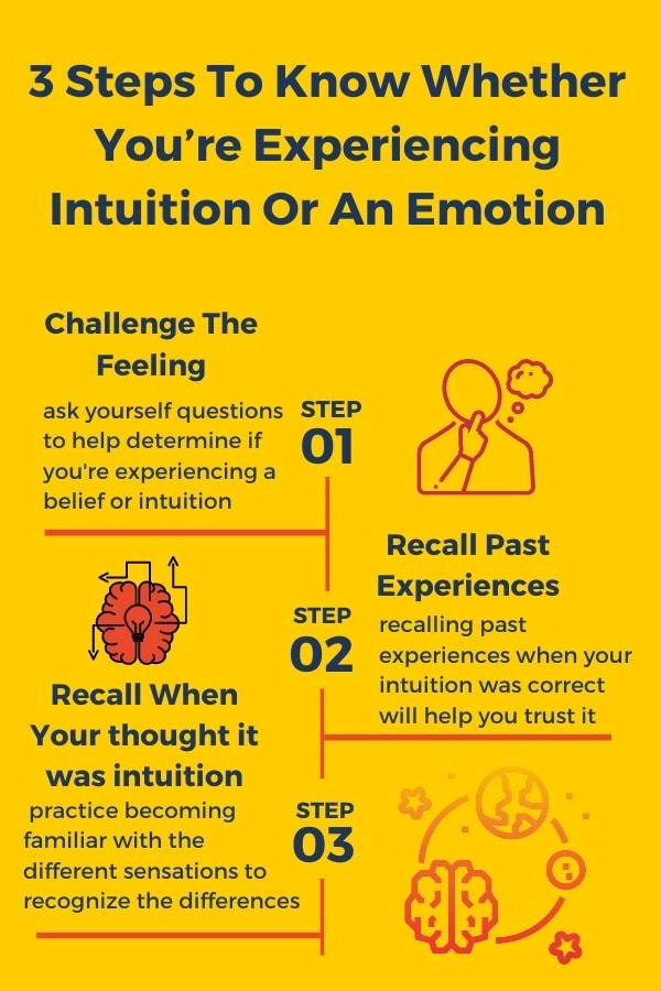 3 Steps To Know Whether You're Experiencing Intuition Or An Emotion