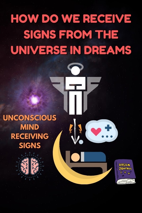 How we receive signs from the universe in dreams illustration